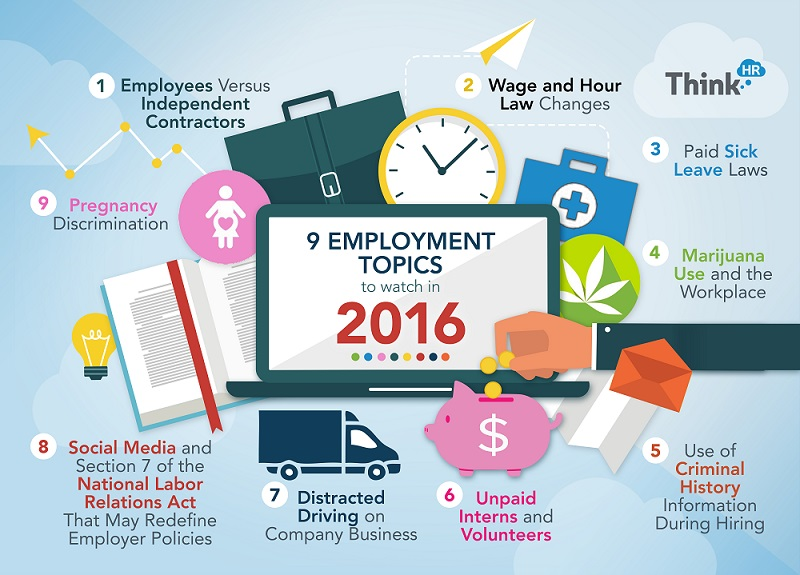 employment issues infographic